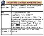 discretionary places allocation dp1