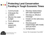 protecting land conservation funding in tough economic times