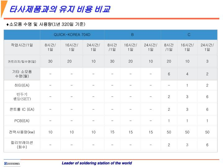 QUICK-KOREA 704D