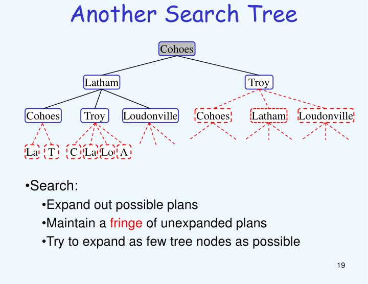 Another Search Tree