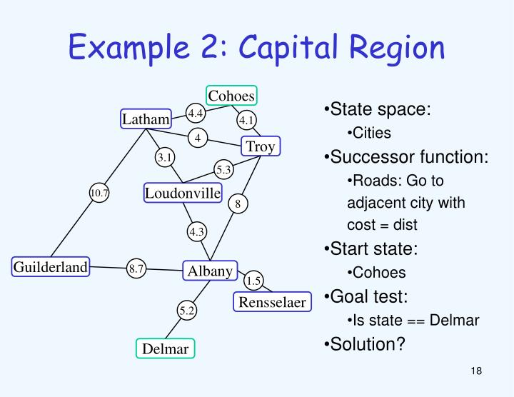 Example 2: Capital Region