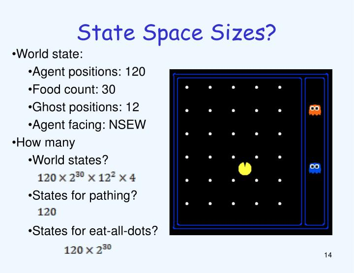 State Space Sizes?