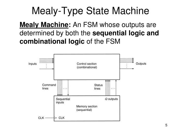 Mealy-Type State Machine