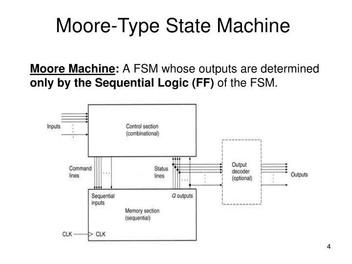Moore-Type State Machine