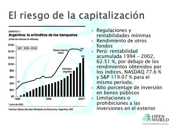 Regulaciones y rentabilidades mínimas