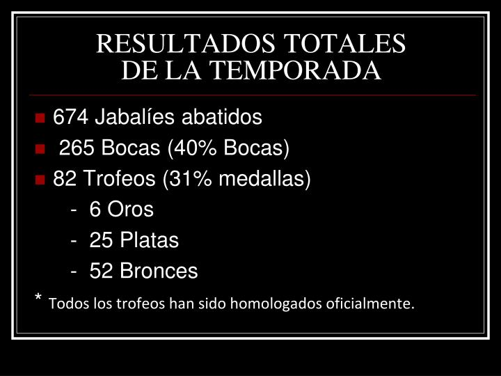 RESULTADOS TOTALES