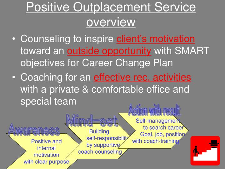 Positive outplacement service overview