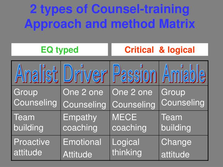 2 types of Counsel-training