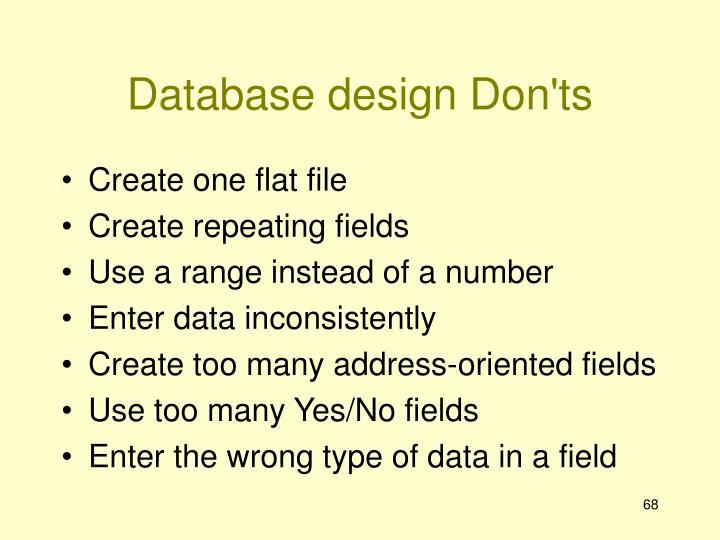 Database design Don'ts