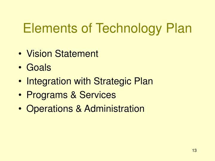 Elements of Technology Plan