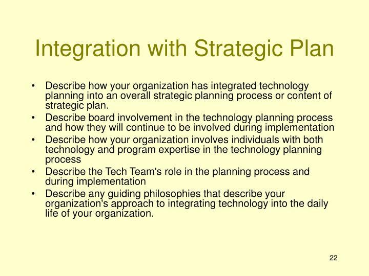 Integration with Strategic Plan