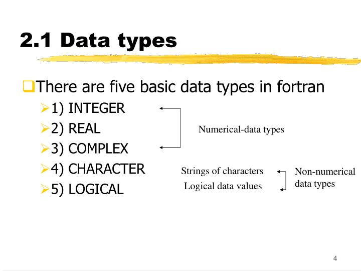 2.1 Data types