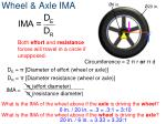 wheel axle ima