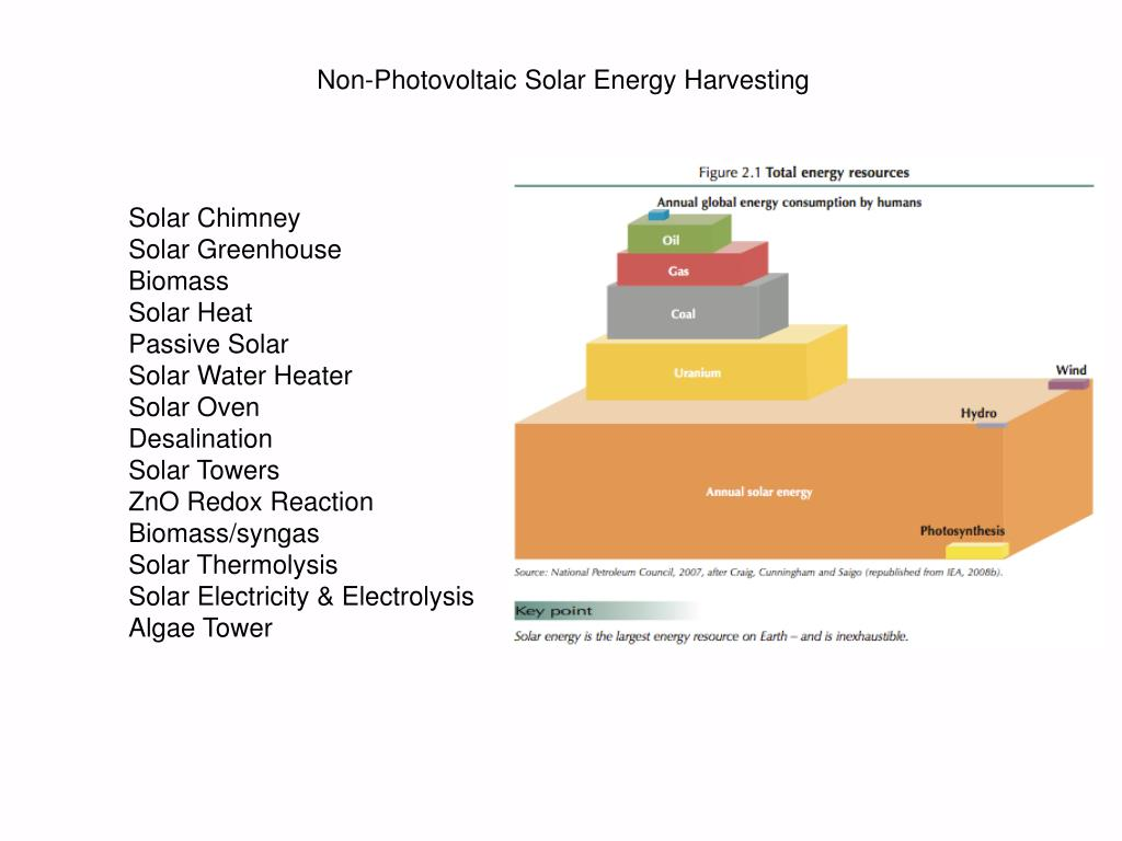 PPT - Non-Photovoltaic Solar Energy Harvesting PowerPoint