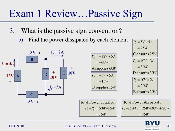 Exam 1 Review…Passive Sign