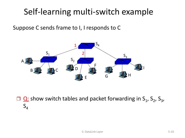 Self-learning multi-switch example