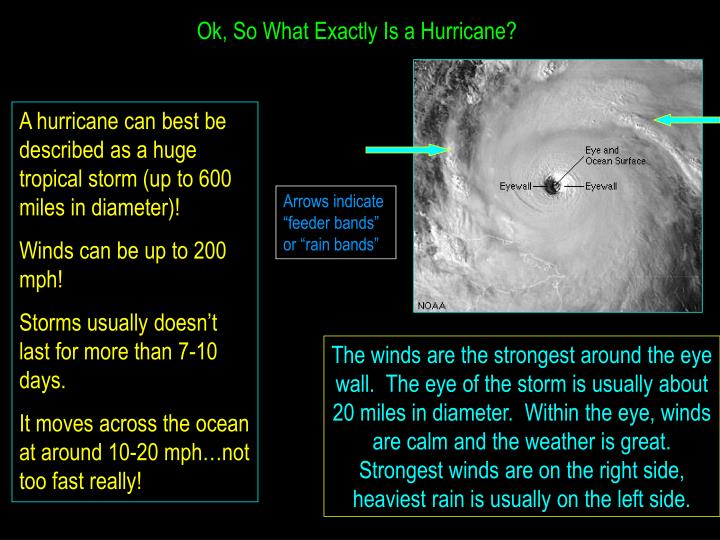 Ok, So What Exactly Is a Hurricane?