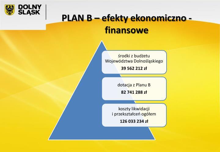 PLAN B – efekty ekonomiczno - finansowe