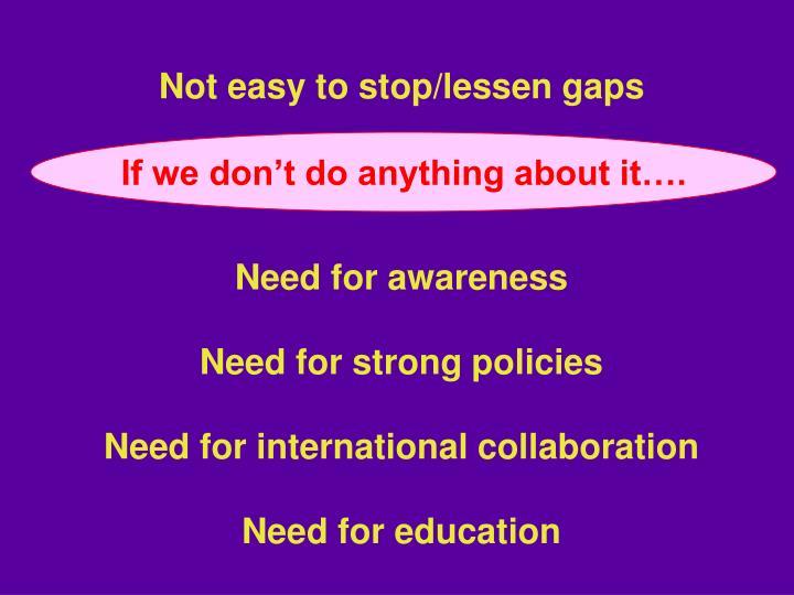 Not easy to stop/lessen gaps