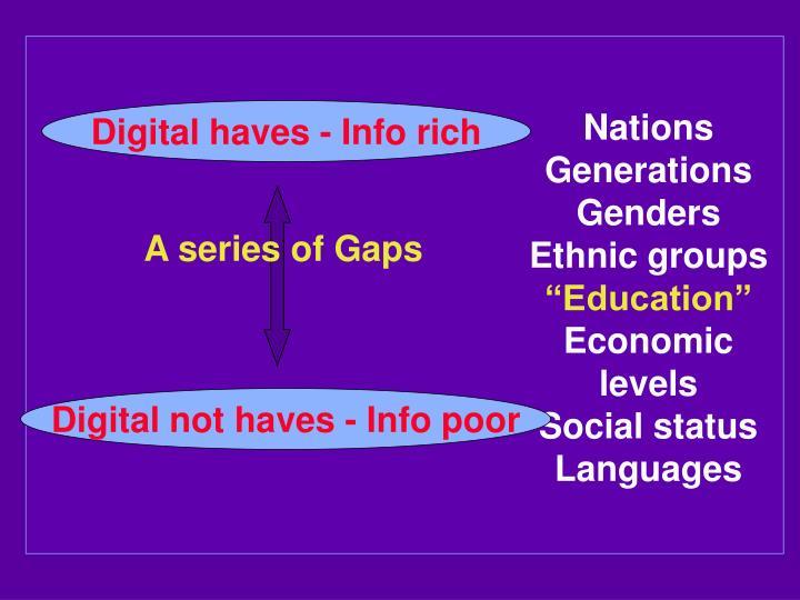Digital haves - Info rich