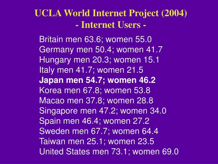 UCLA World Internet Project