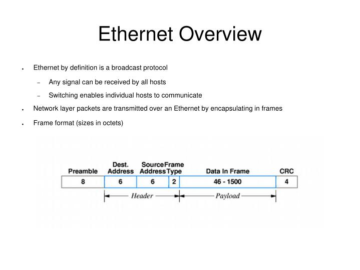 Ethernet Overview