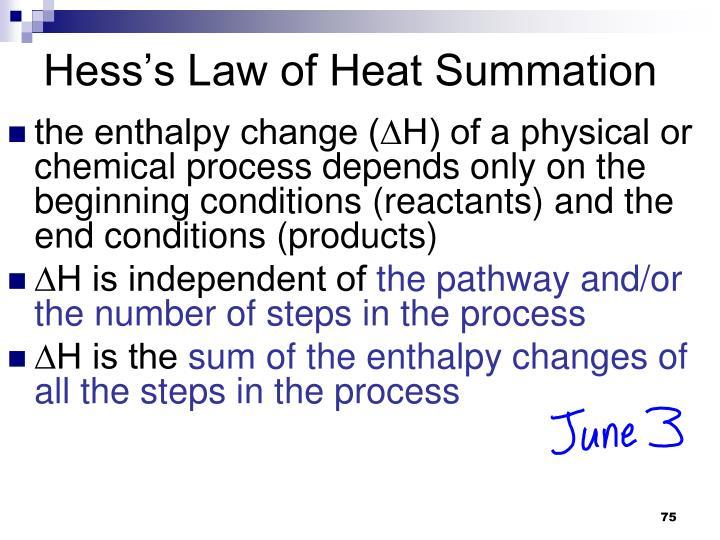 Hess's Law of Heat Summation
