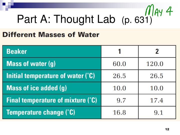 Part A: Thought Lab