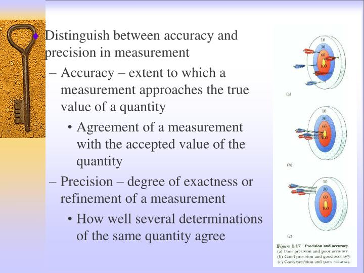 Distinguish between accuracy and precision in measurement