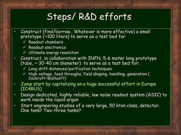 Steps/ R&D efforts