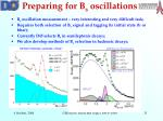 preparing for b s oscillations