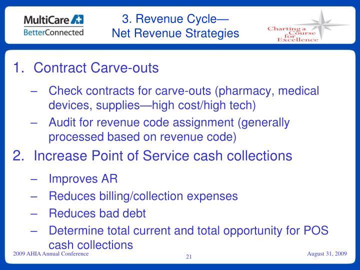 3. Revenue Cycle—