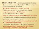 enkele cijfers knowles shaw docherty 2008