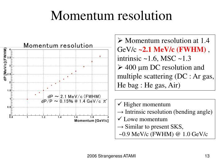 Momentum resolution