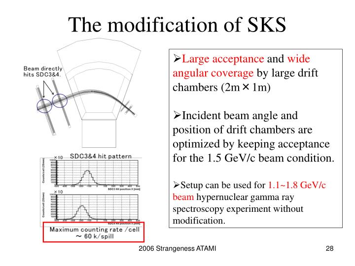 The modification of SKS