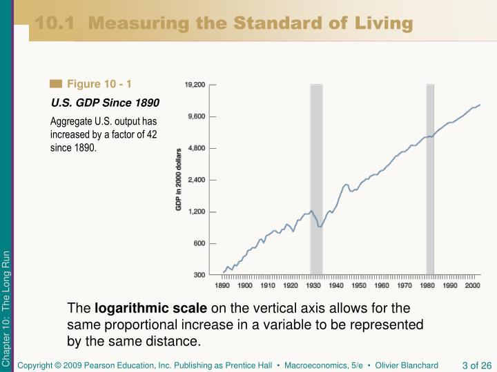 10 1 measuring the standard of living