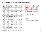 example 2 average total cost