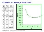 example 2 average total cost1