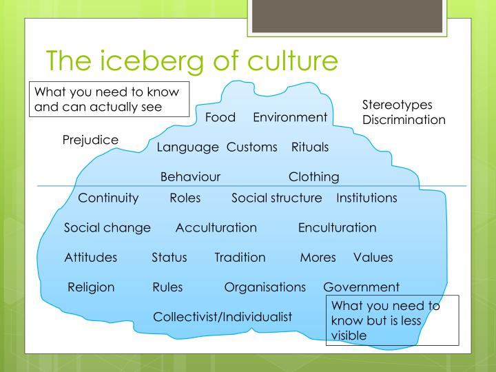 The iceberg of culture