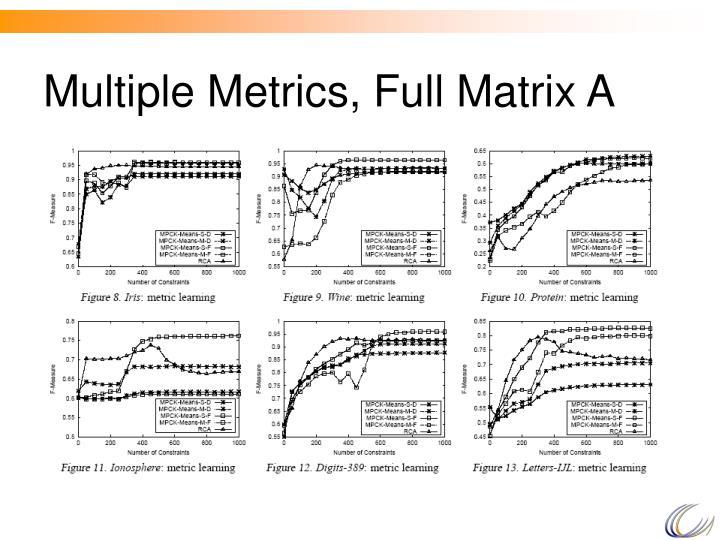 Multiple Metrics, Full Matrix A