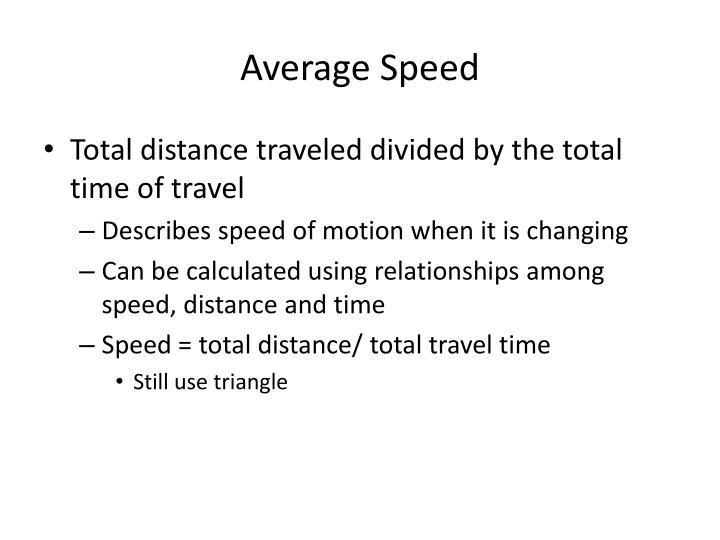Average Speed