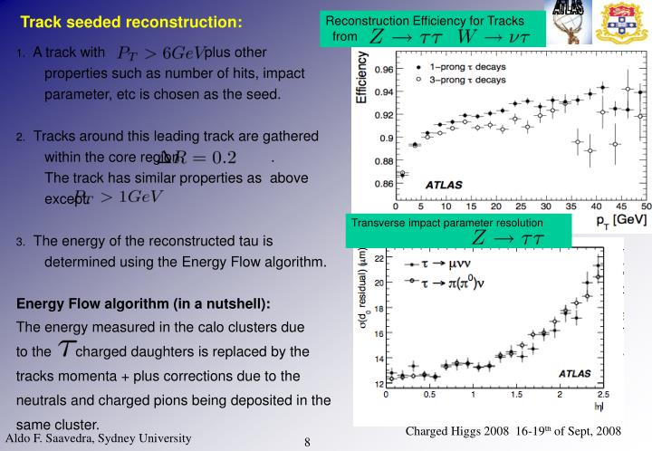 Charged Higgs 2008  16-19