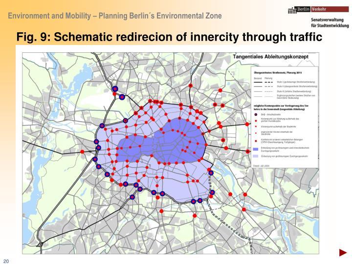 Fig. 9: Schematic redirecion of innercity through traffic