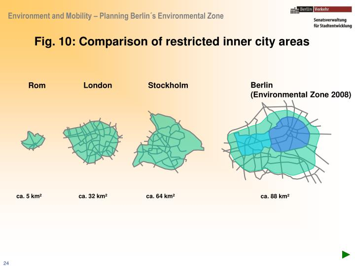 Fig. 10: Comparison of restricted inner city areas