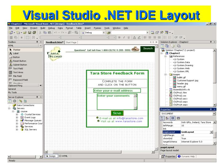 Visual Studio .NET IDE Layout