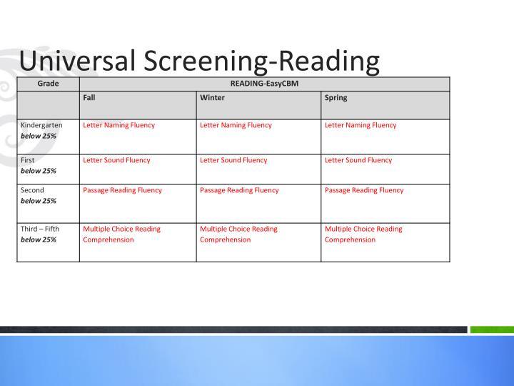 Universal Screening-Reading