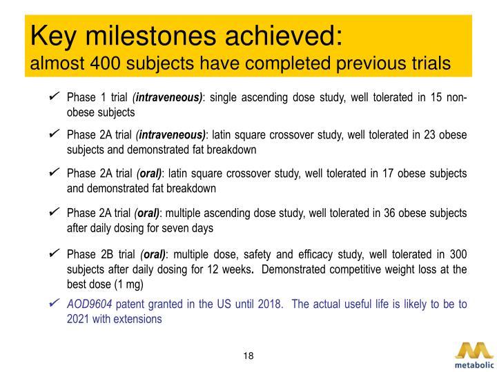 Key milestones achieved: