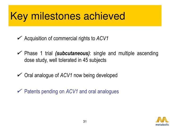 Key milestones achieved