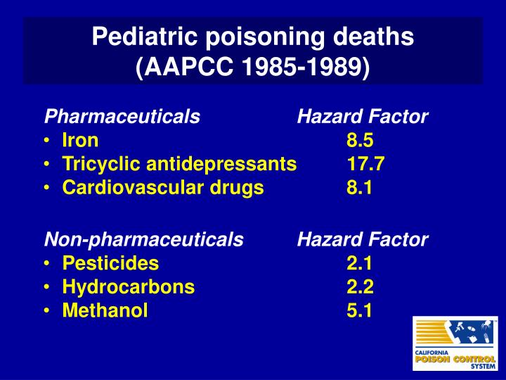 Pediatric poisoning deaths