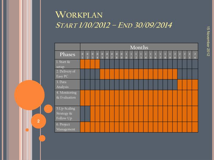 Workplan start 1 10 2012 end 30 09 2014
